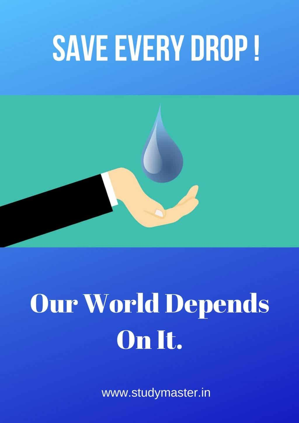 poster on save water for class 12