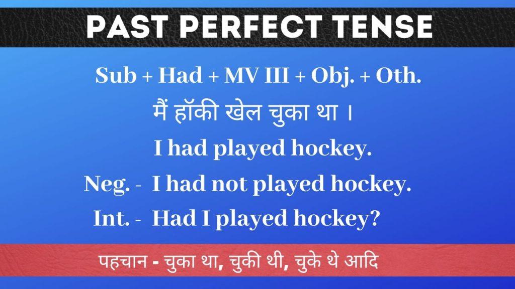 tense chart, tense chart english, tense chart of english