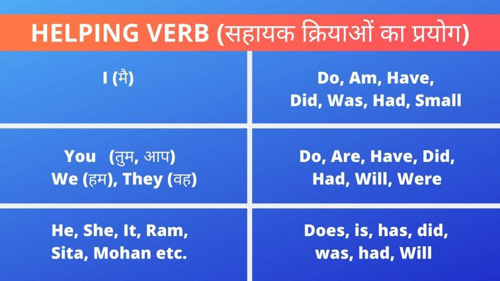 helping verb chart